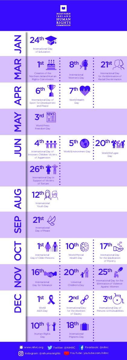 NIHRC International Days Calendar - resource 1