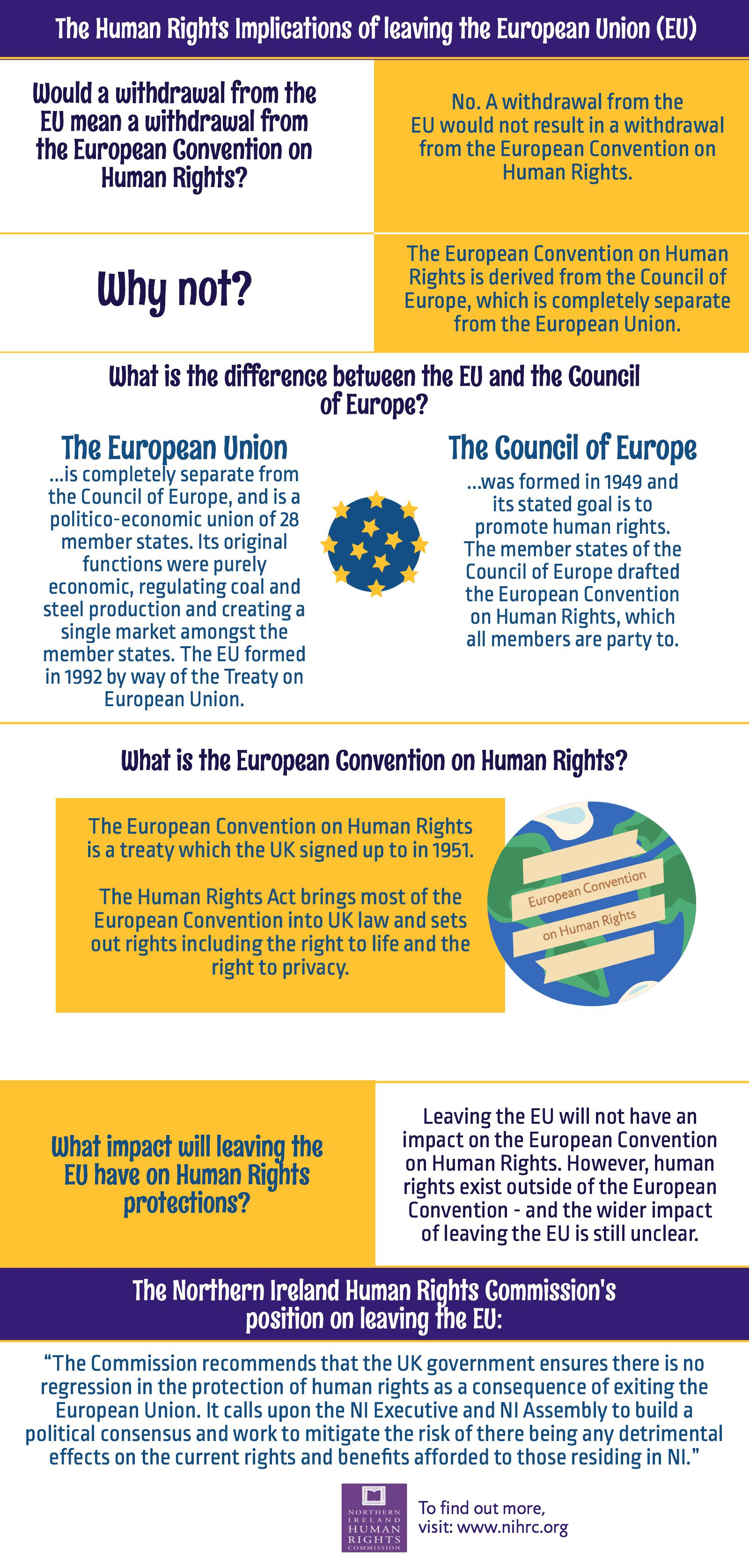 The Implications Of Brexit For Human Rights The Northern Ireland